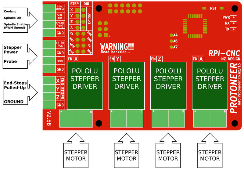 800px RPI CNC V258 WireDiagram raspberry pi cnc protoneer wiki grbl 1.1 wiring diagram at readyjetset.co
