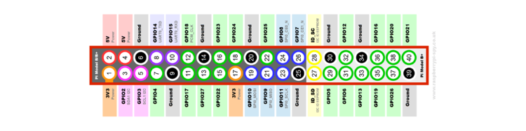 Raspberry Pi Serial TroubleShooting - Protoneer - Wiki